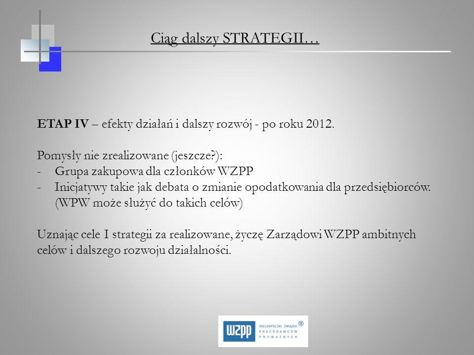 Ciąg dalszy STRATEGII… ETAP IV – efekty działań i dalszy rozwój - po roku 2012. Pomysły nie zrealizowane (jeszcze?): -Grupa zakupowa dla członków WZPP