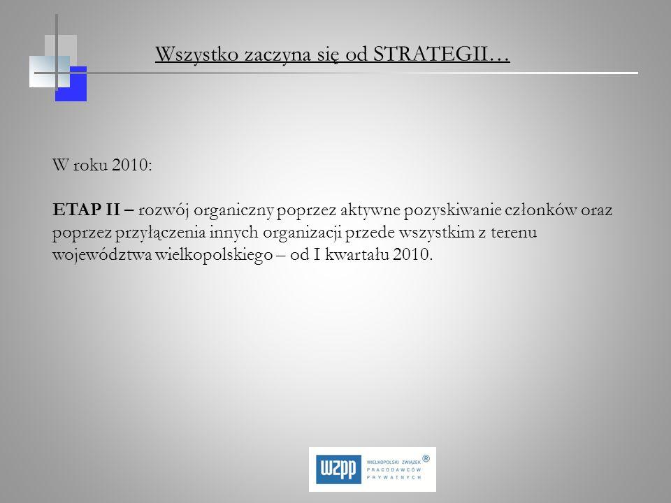 W roku 2010: ETAP II – rozwój organiczny poprzez aktywne pozyskiwanie członków oraz poprzez przyłączenia innych organizacji przede wszystkim z terenu
