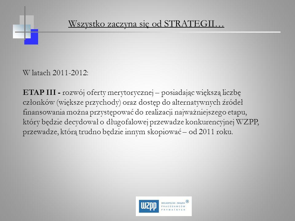 W latach 2011-2012: ETAP III - rozwój oferty merytorycznej – posiadając większą liczbę członków (większe przychody) oraz dostęp do alternatywnych źród