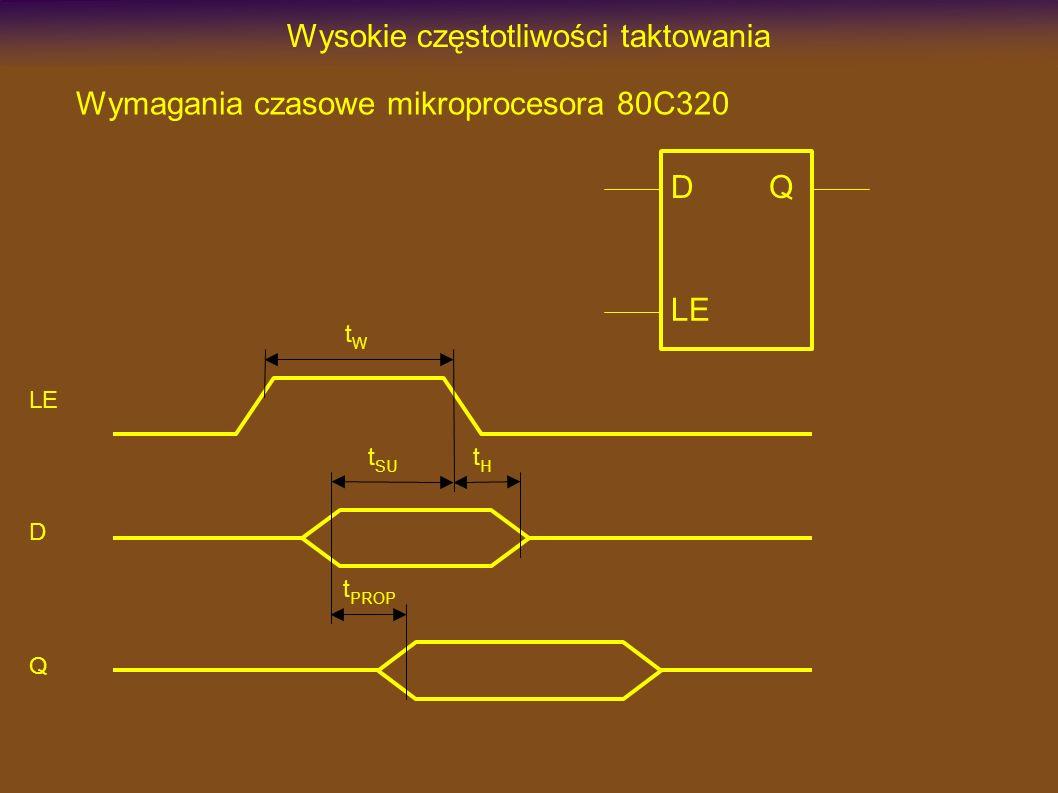 Wysokie częstotliwości taktowania Wymagania czasowe mikroprocesora 80C320 LE D Q t SU tHtH t PROP tWtW D LE Q
