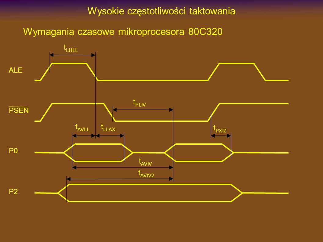 Wysokie częstotliwości taktowania Wymagania czasowe mikroprocesora 80C320 ALE PSEN P0 P2 t LHLL t AVLL t LLAX t PXIZ t AVIV t AVIV2 t PLIV