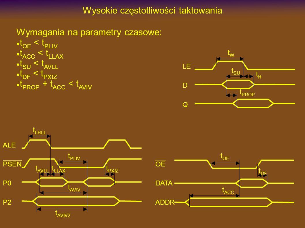 Wysokie częstotliwości taktowania Wymagania na parametry czasowe: t OE < t PLIV t ACC < t LLAX t SU < t AVLL t DF < t PXIZ t PROP + t ACC < t AVIV OE
