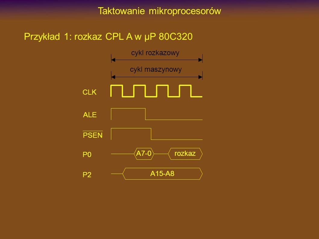 Taktowanie mikroprocesorów Przykład 1: rozkaz CPL A w µP 80C320 A15-A8 A7-0rozkaz CLK ALE PSEN P0 P2 cykl maszynowy cykl rozkazowy