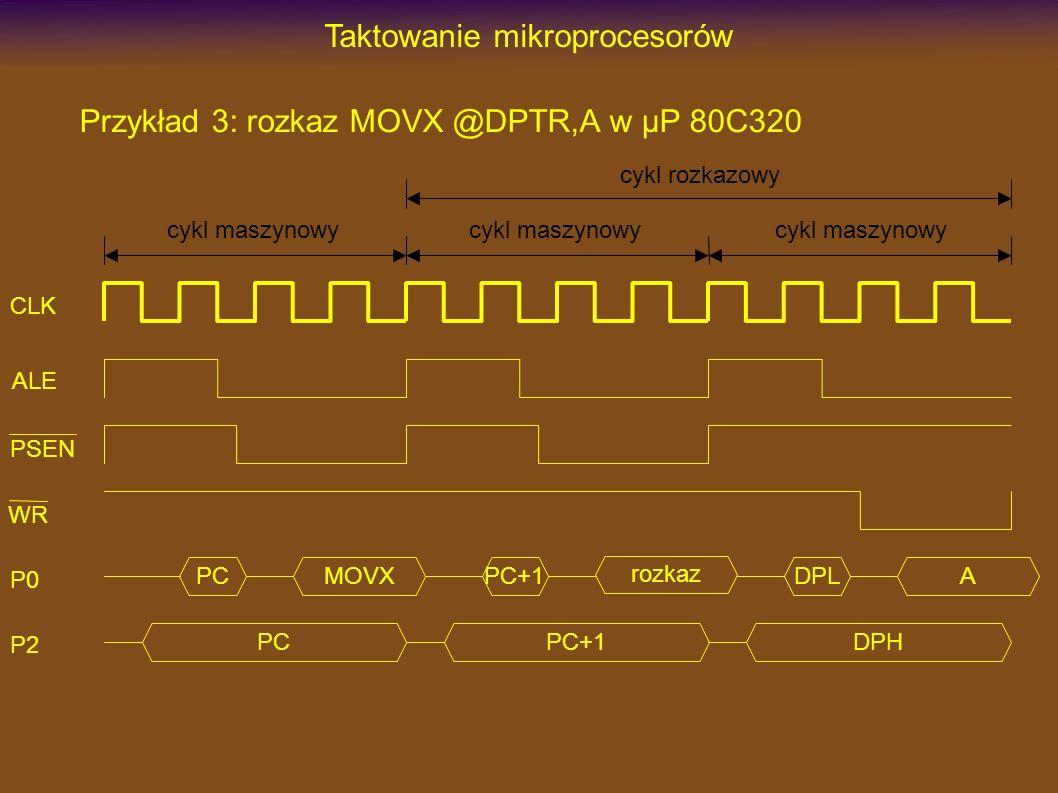 Taktowanie mikroprocesorów Przykład 3: rozkaz MOVX @DPTR,A w µP 80C320 PC MOVX CLK ALE PSEN P0 P2 cykl maszynowy PC+1 rozkaz cykl maszynowy cykl rozka