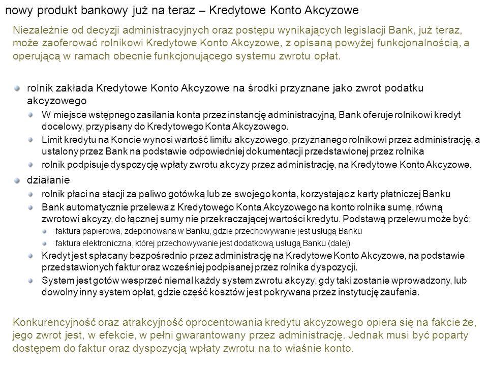 nowy produkt bankowy już na teraz – Kredytowe Konto Akcyzowe rolnik zakłada Kredytowe Konto Akcyzowe na środki przyznane jako zwrot podatku akcyzowego