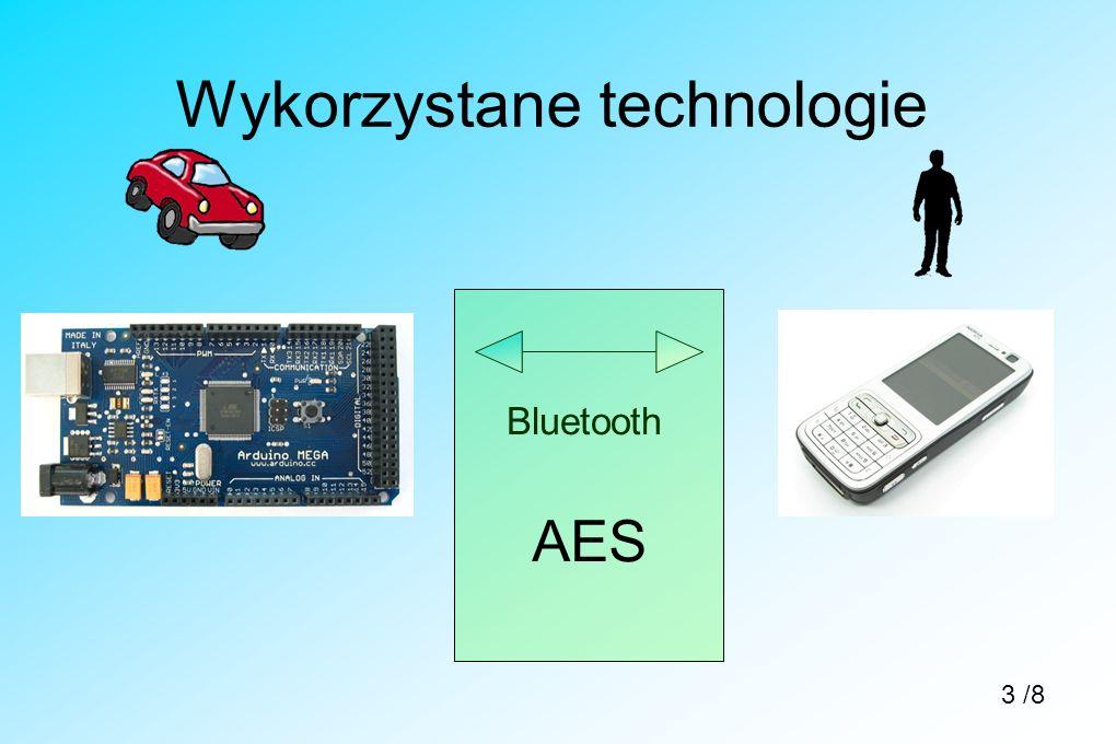 Wykorzystane technologie 3/8 Bluetooth AES