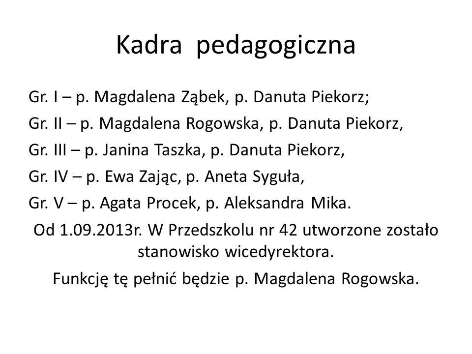 Kadra pedagogiczna Gr. I – p. Magdalena Ząbek, p.