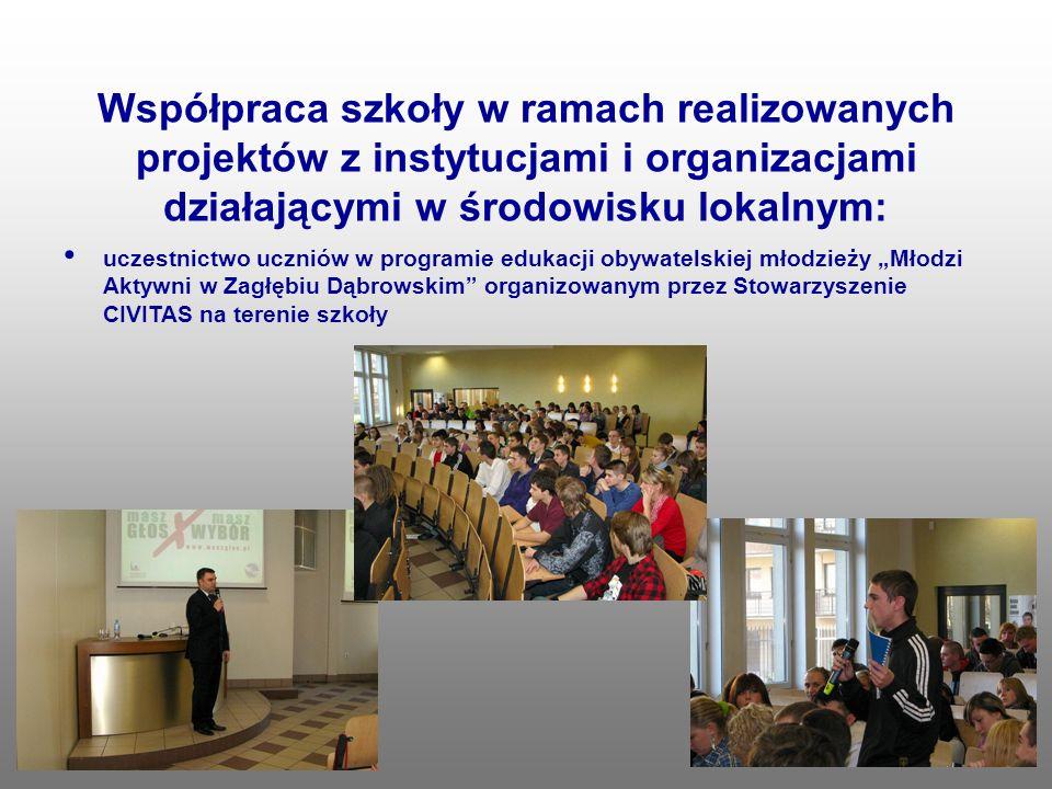 Współpraca szkoły w ramach realizowanych projektów z instytucjami i organizacjami działającymi w środowisku lokalnym: uczestnictwo uczniów w programie