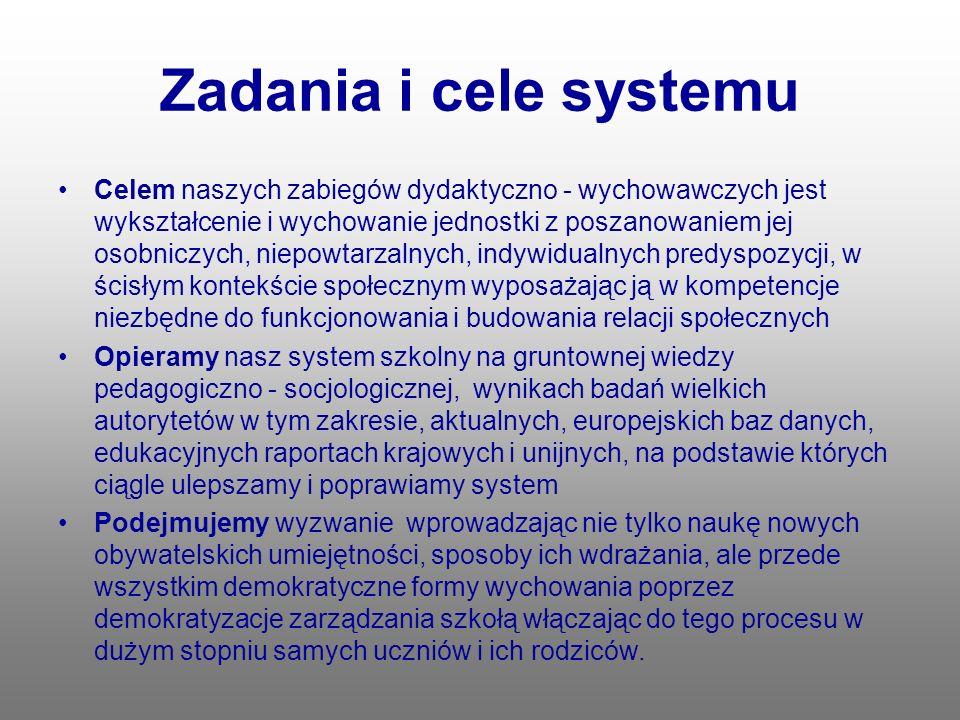 Zadania i cele systemu Celem naszych zabiegów dydaktyczno - wychowawczych jest wykształcenie i wychowanie jednostki z poszanowaniem jej osobniczych, n