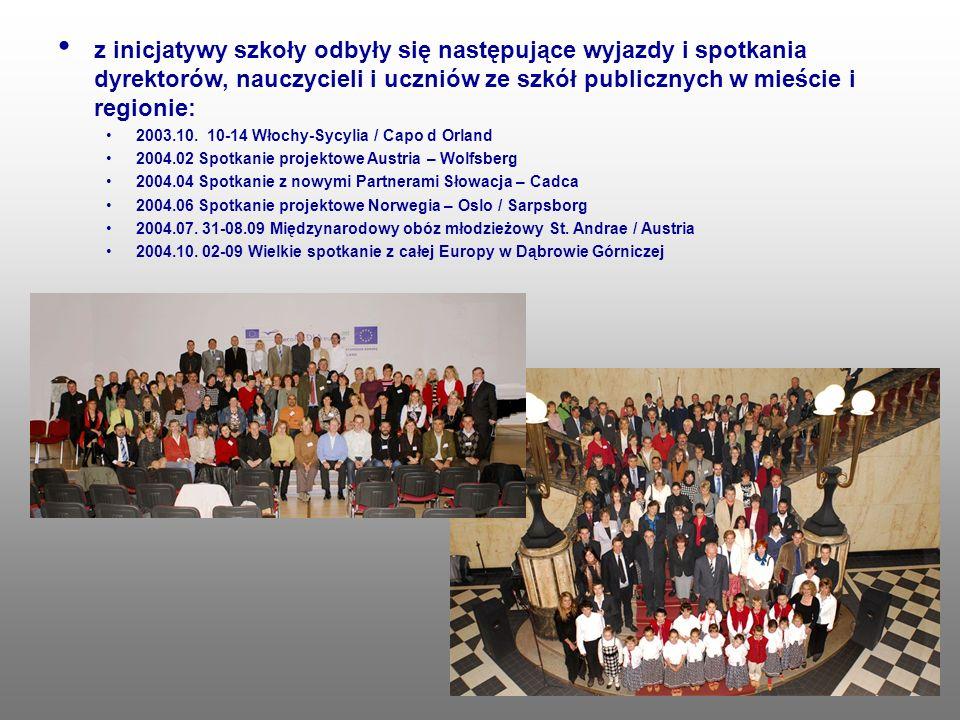 z inicjatywy szkoły odbyły się następujące wyjazdy i spotkania dyrektorów, nauczycieli i uczniów ze szkół publicznych w mieście i regionie: 2003.10. 1