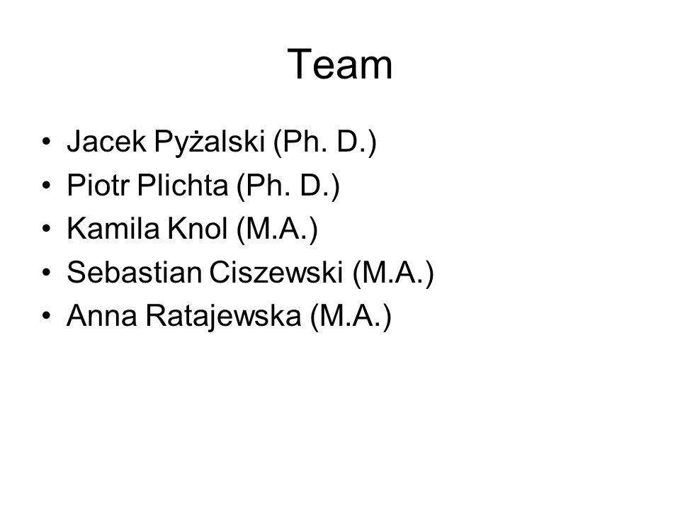 Team Jacek Pyżalski (Ph. D.) Piotr Plichta (Ph. D.) Kamila Knol (M.A.) Sebastian Ciszewski (M.A.) Anna Ratajewska (M.A.)