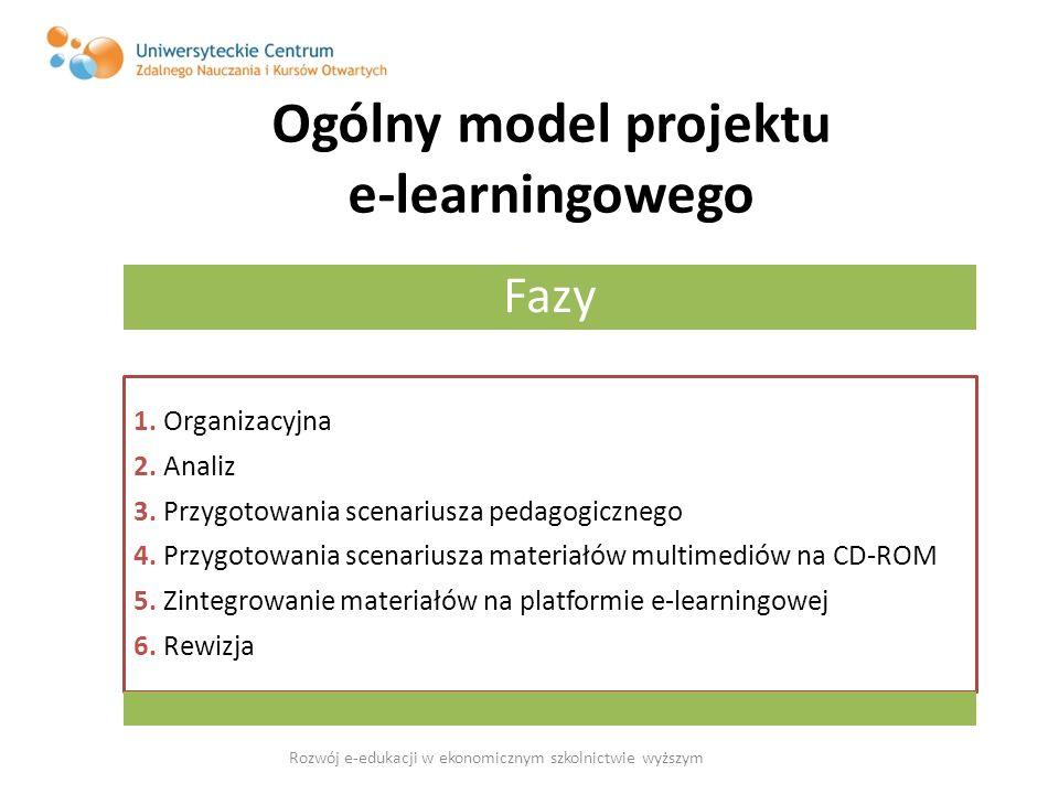 Ogólny model projektu e-learningowego Fazy 1. Organizacyjna 2. Analiz 3. Przygotowania scenariusza pedagogicznego 4. Przygotowania scenariusza materia