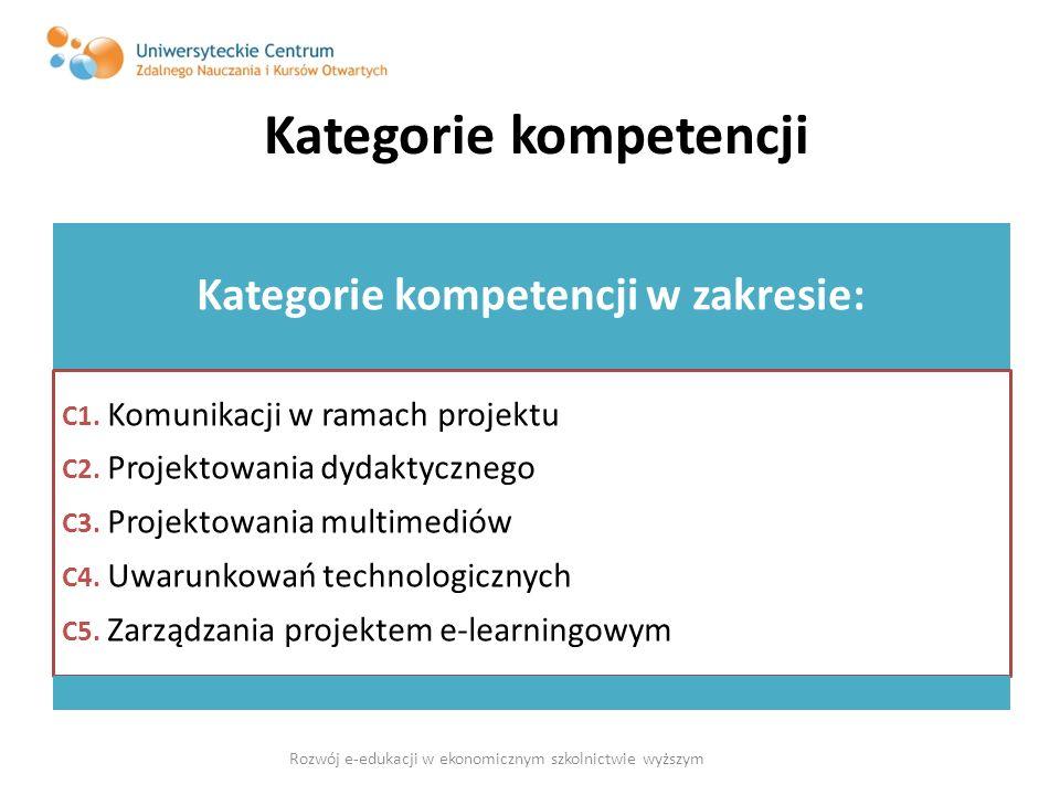 Kategorie kompetencji Kategorie kompetencji w zakresie: C1. Komunikacji w ramach projektu C2. Projektowania dydaktycznego C3. Projektowania multimedió