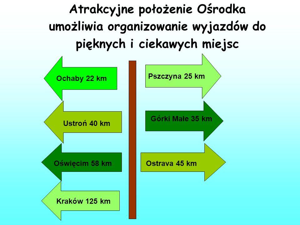 Atrakcyjne położenie Ośrodka umożliwia organizowanie wyjazdów do pięknych i ciekawych miejsc Ochaby 22 km Pszczyna 25 km Ustroń 40 km Górki Małe 35 km