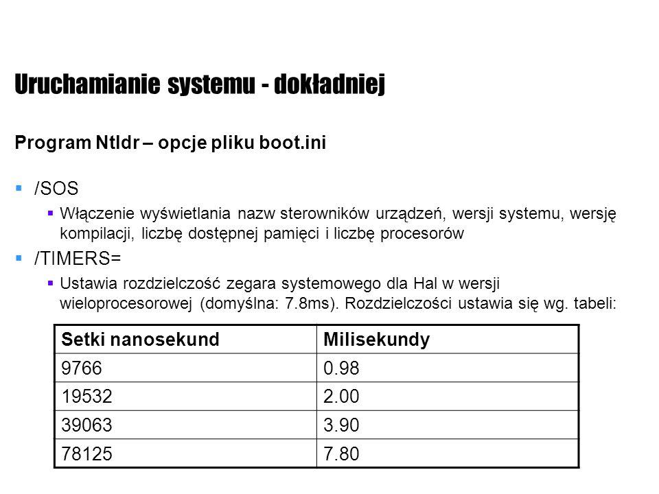Uruchamianie systemu - dokładniej Program Ntldr – opcje pliku boot.ini /SOS Włączenie wyświetlania nazw sterowników urządzeń, wersji systemu, wersję k