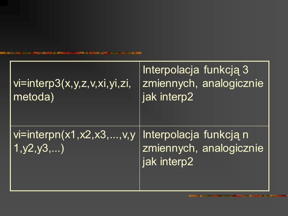 vi=interp3(x,y,z,v,xi,yi,zi, metoda) Interpolacja funkcją 3 zmiennych, analogicznie jak interp2 vi=interpn(x1,x2,x3,...,v,y 1,y2,y3,...) Interpolacja