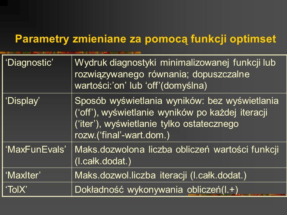 Parametry zmieniane za pomocą funkcji optimset DiagnosticWydruk diagnostyki minimalizowanej funkcji lub rozwiązywanego równania; dopuszczalne wartości