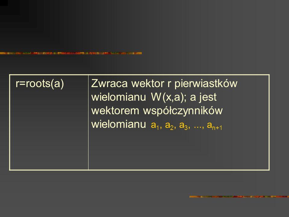 r=roots(a)Zwraca wektor r pierwiastków wielomianu W(x,a); a jest wektorem współczynników wielomianu a 1, a 2, a 3,..., a n+1