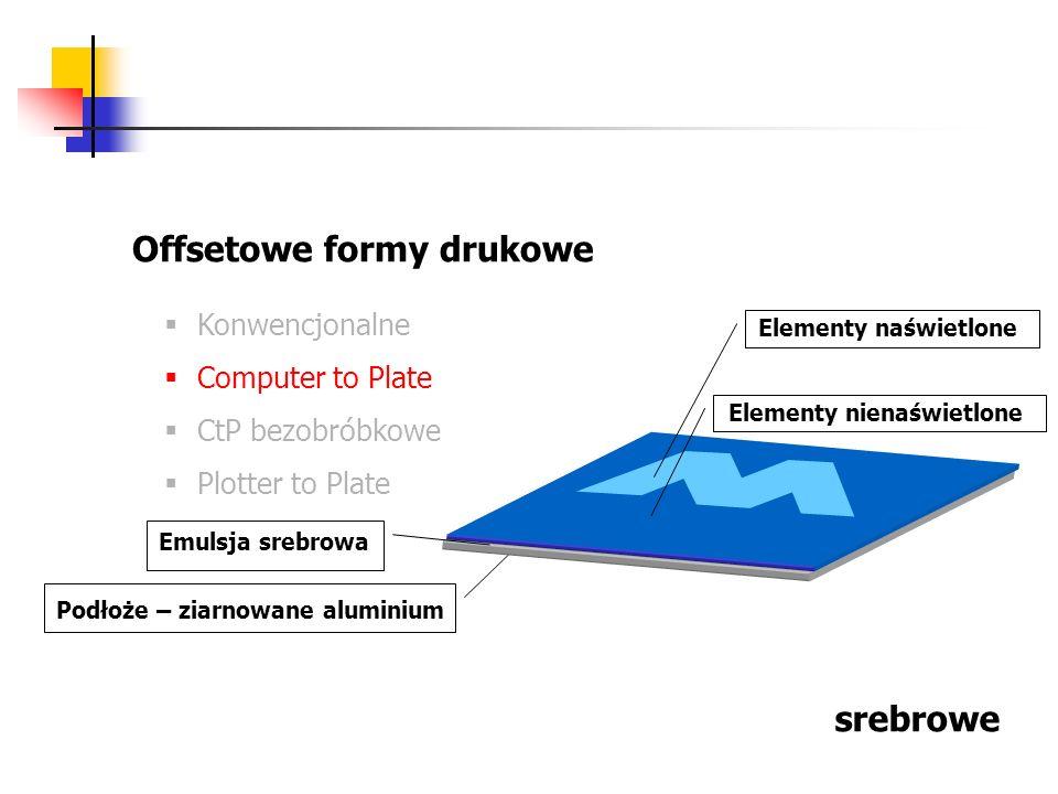 Offsetowe formy drukowe Konwencjonalne Computer to Plate CtP bezobróbkowe Plotter to Plate srebrowe Podłoże – ziarnowane aluminium Emulsja srebrowa El
