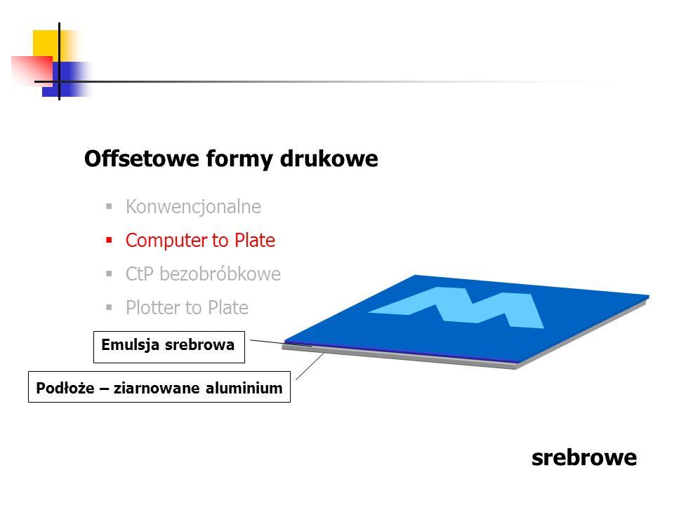 Offsetowe formy drukowe srebrowe Podłoże – ziarnowane aluminium Emulsja srebrowa Konwencjonalne Computer to Plate CtP bezobróbkowe Plotter to Plate