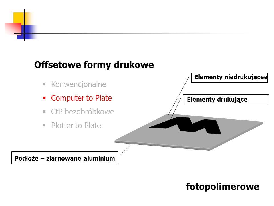 Offsetowe formy drukowe Konwencjonalne Computer to Plate CtP bezobróbkowe Plotter to Plate fotopolimerowe Podłoże – ziarnowane aluminium Elementy nied