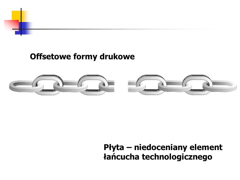 Offsetowe formy drukowe Płyta – niedoceniany element łańcucha technologicznego