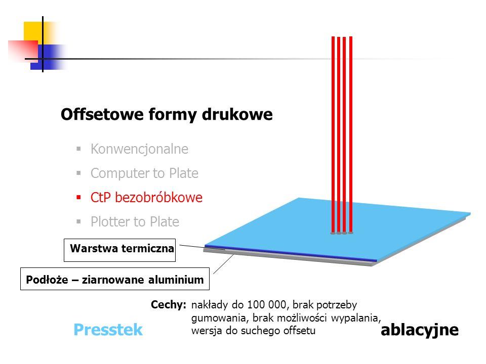 Offsetowe formy drukowe Konwencjonalne Computer to Plate CtP bezobróbkowe Plotter to Plate ablacyjnePresstek Podłoże – ziarnowane aluminium Warstwa te