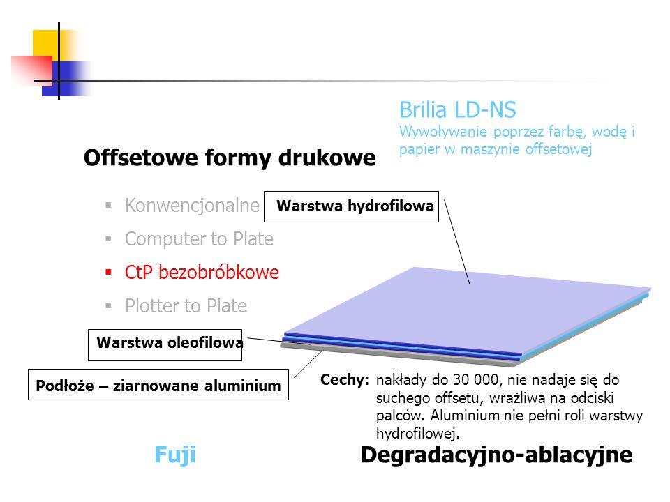 Offsetowe formy drukowe Konwencjonalne Computer to Plate CtP bezobróbkowe Plotter to Plate Degradacyjno-ablacyjneFuji Podłoże – ziarnowane aluminium W