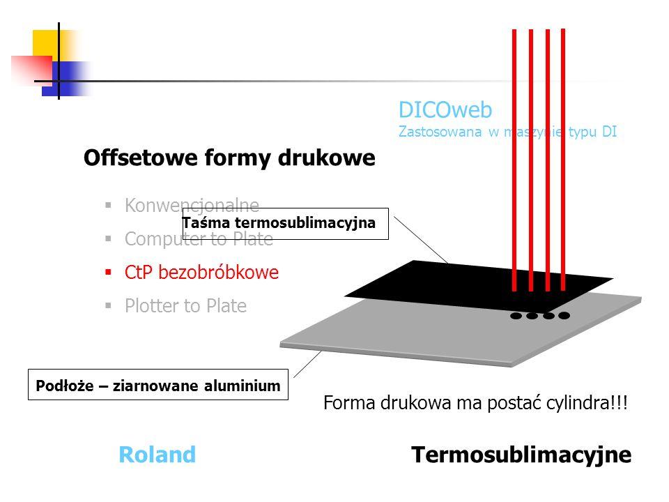 Offsetowe formy drukowe Konwencjonalne Computer to Plate CtP bezobróbkowe Plotter to Plate TermosublimacyjneRoland Podłoże – ziarnowane aluminium DICO