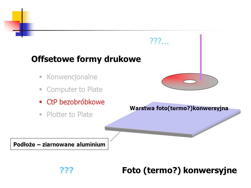 Offsetowe formy drukowe Konwencjonalne Computer to Plate CtP bezobróbkowe Plotter to Plate Foto (termo?) konwersyjne??? ???... Podłoże – ziarnowane al