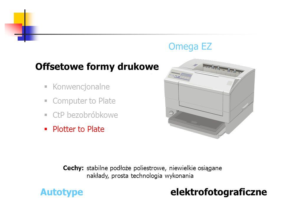 Offsetowe formy drukowe Konwencjonalne Computer to Plate CtP bezobróbkowe Plotter to Plate elektrofotograficzneAutotype Cechy: stabilne podłoże polies