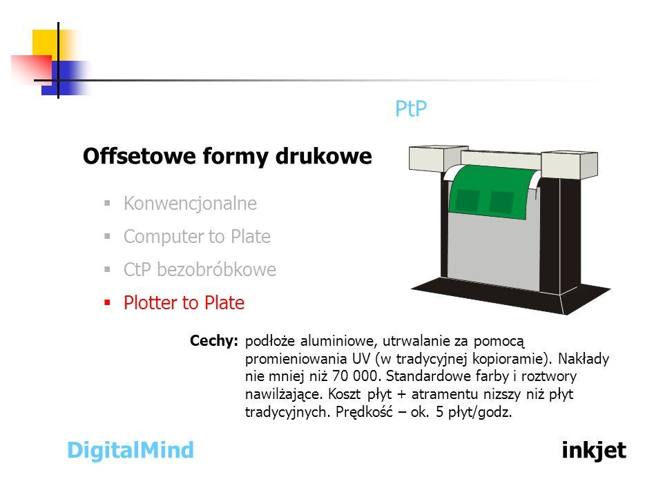 Offsetowe formy drukowe Konwencjonalne Computer to Plate CtP bezobróbkowe Plotter to Plate inkjetDigitalMind PtP Cechy: podłoże aluminiowe, utrwalanie
