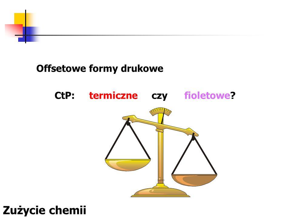 Offsetowe formy drukowe CtP: termiczne czy fioletowe? Zużycie chemii