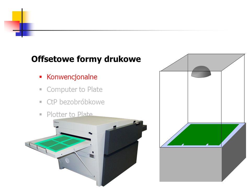 Offsetowe formy drukowe Konwencjonalne Computer to Plate CtP bezobróbkowe Plotter to Plate