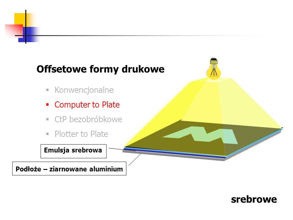 Offsetowe formy drukowe Konwencjonalne Computer to Plate CtP bezobróbkowe Plotter to Plate srebrowe Podłoże – ziarnowane aluminium Emulsja srebrowa