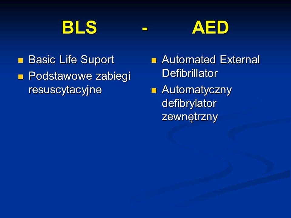 BLS - AED Basic Life Suport Basic Life Suport Podstawowe zabiegi resuscytacyjne Podstawowe zabiegi resuscytacyjne Automated External Defibrillator Aut