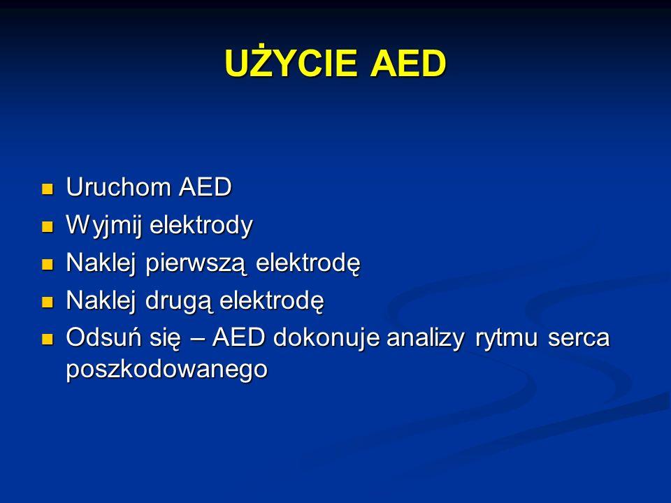 UŻYCIE AED Uruchom AED Uruchom AED Wyjmij elektrody Wyjmij elektrody Naklej pierwszą elektrodę Naklej pierwszą elektrodę Naklej drugą elektrodę Naklej