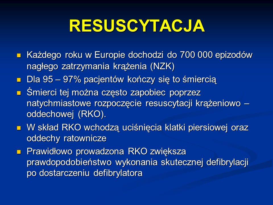 RESUSCYTACJA Każdego roku w Europie dochodzi do 700 000 epizodów nagłego zatrzymania krążenia (NZK) Każdego roku w Europie dochodzi do 700 000 epizodó