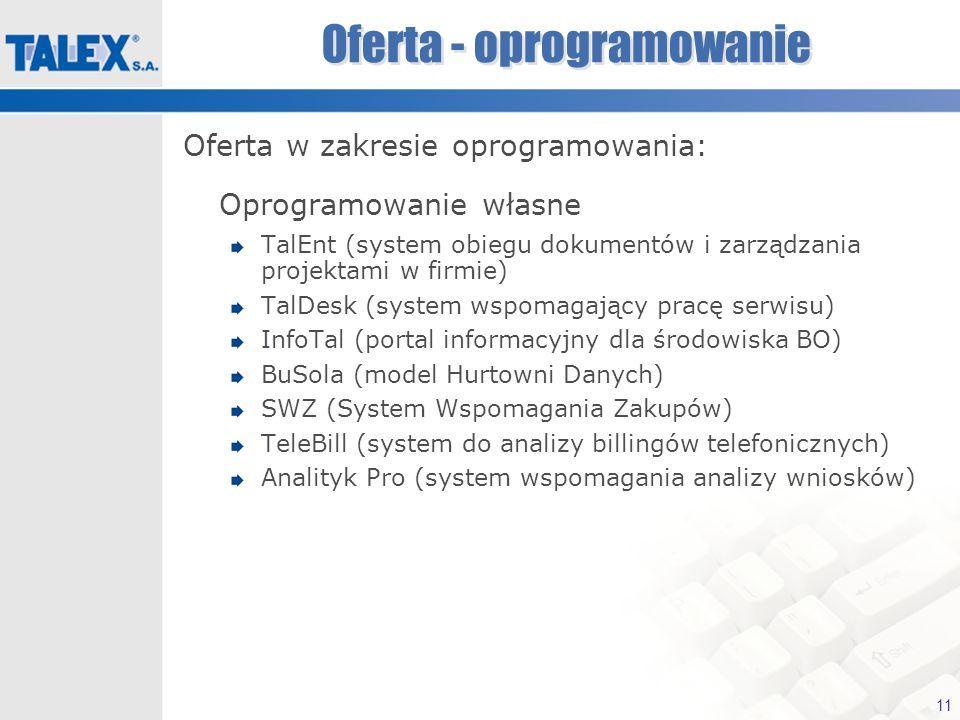 11 Oferta - oprogramowanie Oferta w zakresie oprogramowania: Oprogramowanie własne TalEnt (system obiegu dokumentów i zarządzania projektami w firmie)