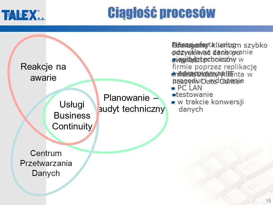 15 Pomagamy klientom szybko odzyskiwać dane po awariach: infrastruktury IT infrastruktury IT PC LAN PC LAN w trakcie konwersji danych w trakcie konwer