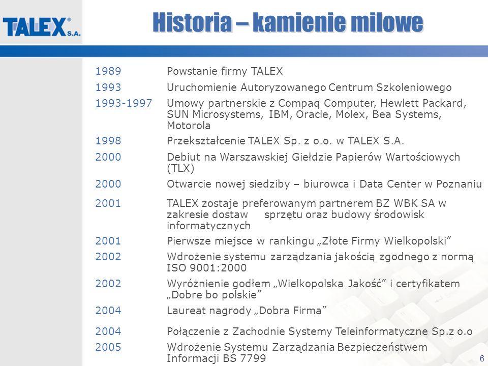 6 Historia – kamienie milowe 1989Powstanie firmy TALEX 1993Uruchomienie Autoryzowanego Centrum Szkoleniowego 1993-1997Umowy partnerskie z Compaq Compu