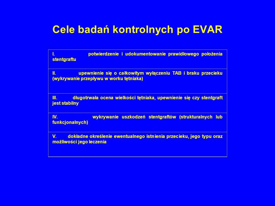 Cele badań kontrolnych po EVAR I. potwierdzenie i udokumentowanie prawidłowego położenia stentgraftu II. upewnienie się o całkowitym wyłączeniu TAB i