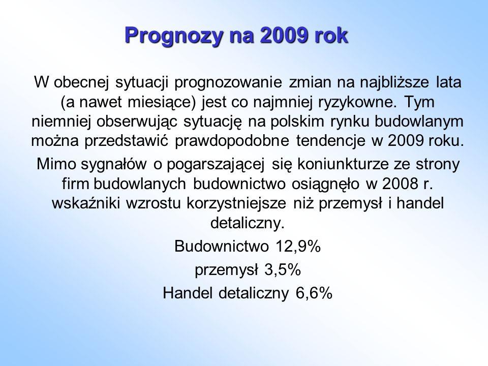 Prognozy na 2009 rok W obecnej sytuacji prognozowanie zmian na najbliższe lata (a nawet miesiące) jest co najmniej ryzykowne. Tym niemniej obserwując