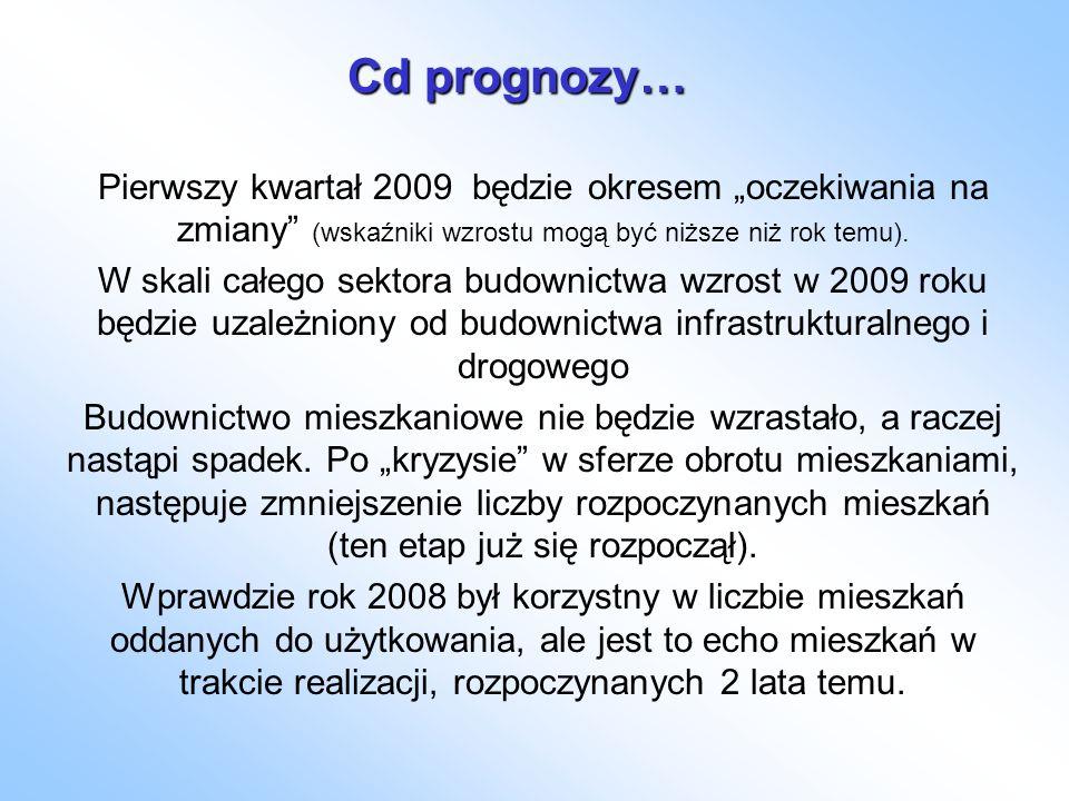 Cd prognozy… Pierwszy kwartał 2009 będzie okresem oczekiwania na zmiany (wskaźniki wzrostu mogą być niższe niż rok temu). W skali całego sektora budow