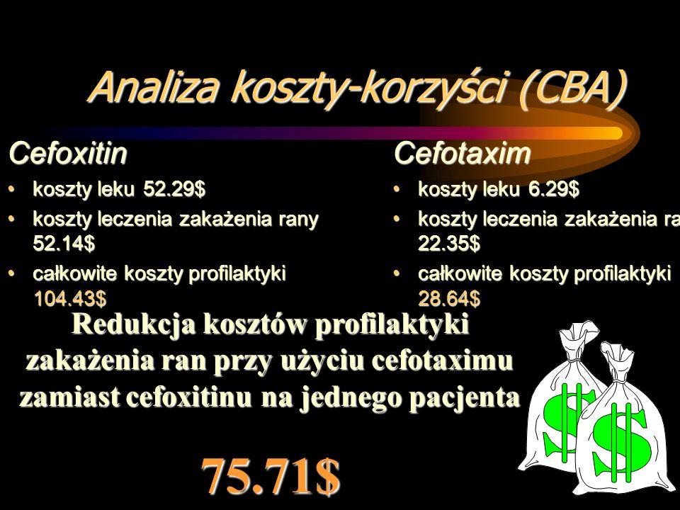 Antibiotic Prophylaxis with Cefotaxime in Gastroduodenal and Biliary Surgery 1451 pacjentów z czynnikami ryzyka zakażenia rany pooperacyjnej1451 pacje
