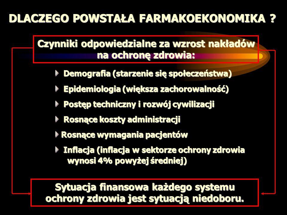 Pharmacoeconomics From Theory to Practice Maciej Niewada Medical University of Warsaw