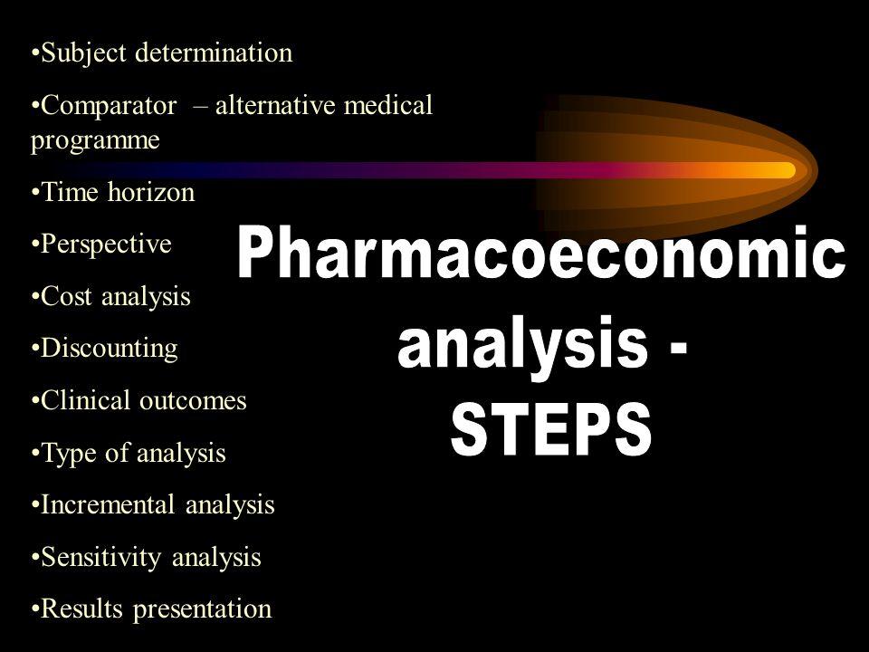 Published Pharmacoeconomic Studies 19971981 150 Studies Tysiące badań