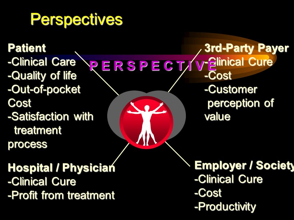Perspective Point of view from which the study is takenPoint of view from which the study is taken Determines what will be measured, what are the cost