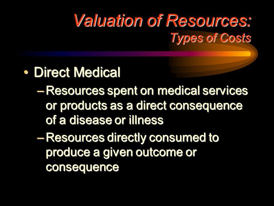 Holistyczne ujęcie kosztów: Koszty bezpośrednie: koszty leków i ich podaniakoszty leków i ich podania koszty monitorowania terapii i leczenia działań