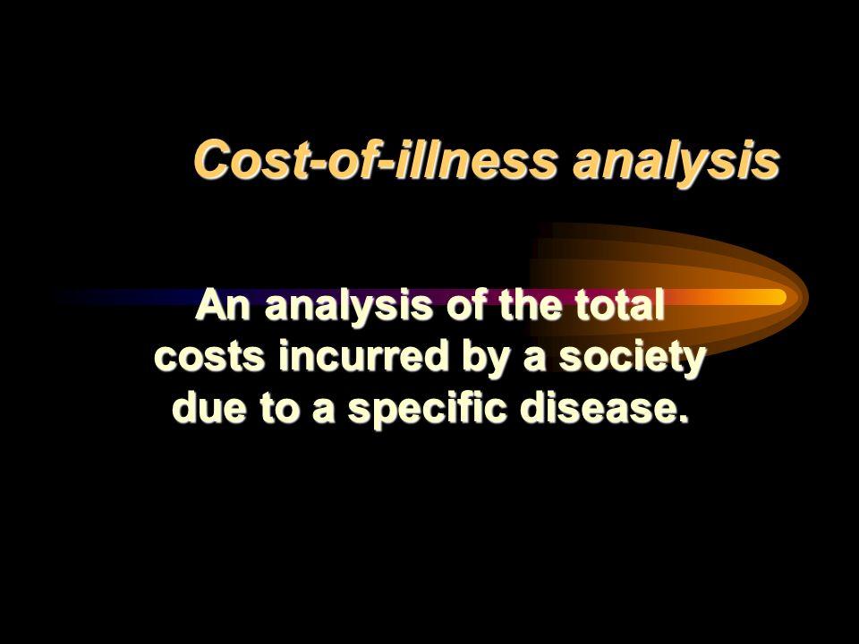 Rodzaje analizy farmakoekonomicznej Analizy opisowe:Analizy opisowe: –koszt choroby (ang. cost of illness, burden of disease) –Inne... Analizy porówna